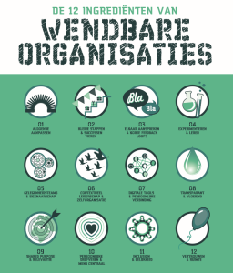 wendbare-organisaties-groen-final