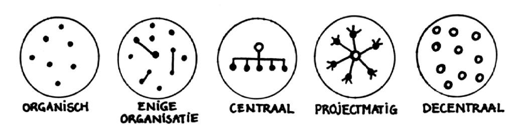 5 fasen
