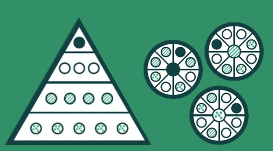Piramide naar pizza general